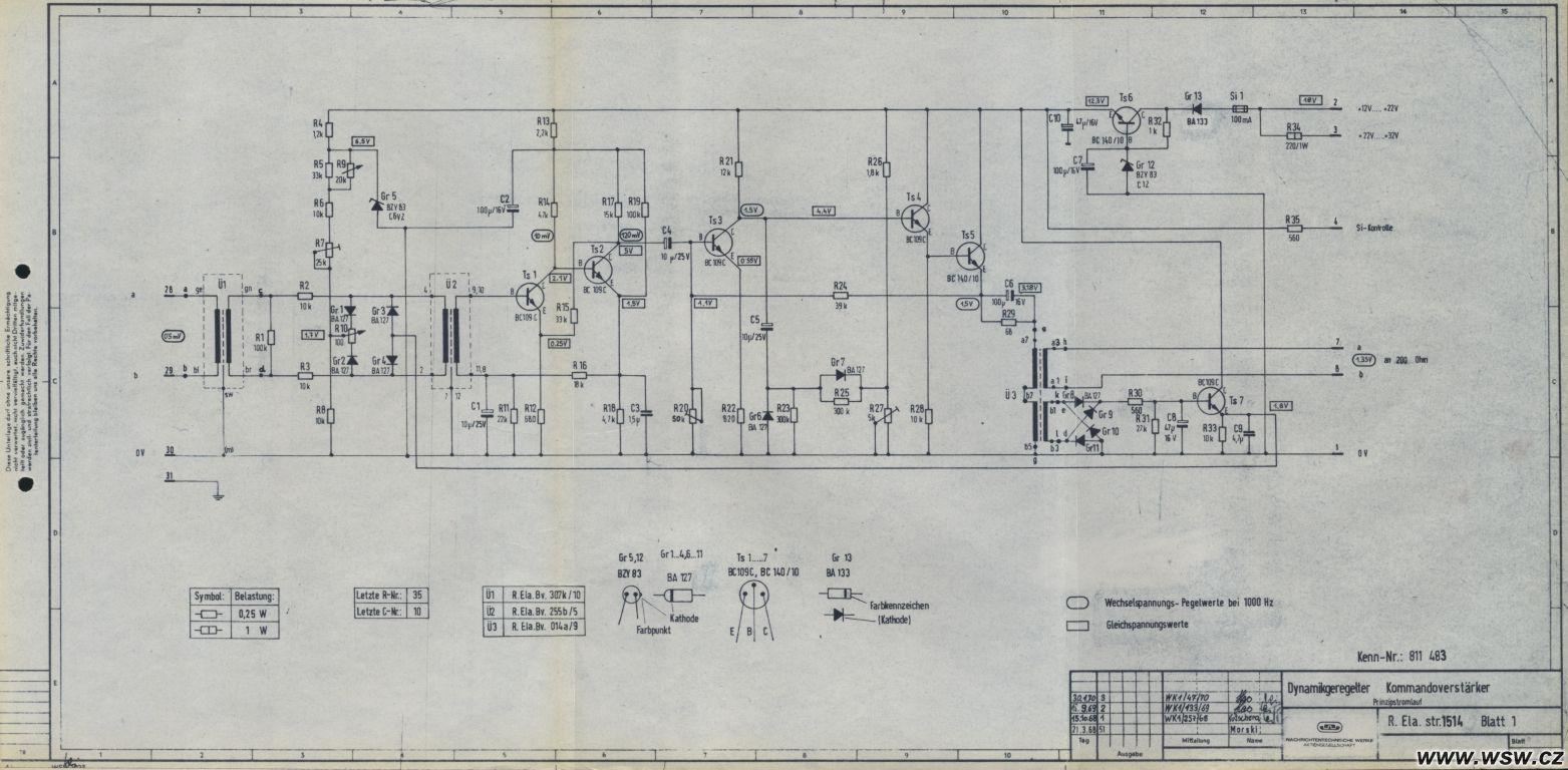 Info Generic - RFT RFZ - WSW Siemens